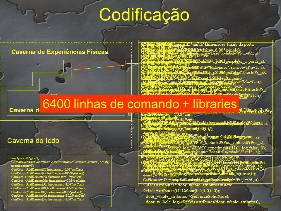 Codificação 6400 linhas de comando + libraries Caverna do Iodo