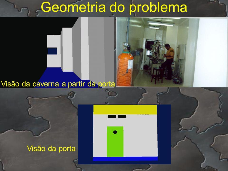 Geometria do problema Visão da caverna a partir da porta