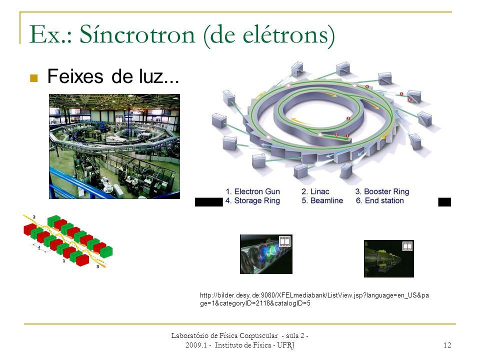 Ex.: Síncrotron (de elétrons)