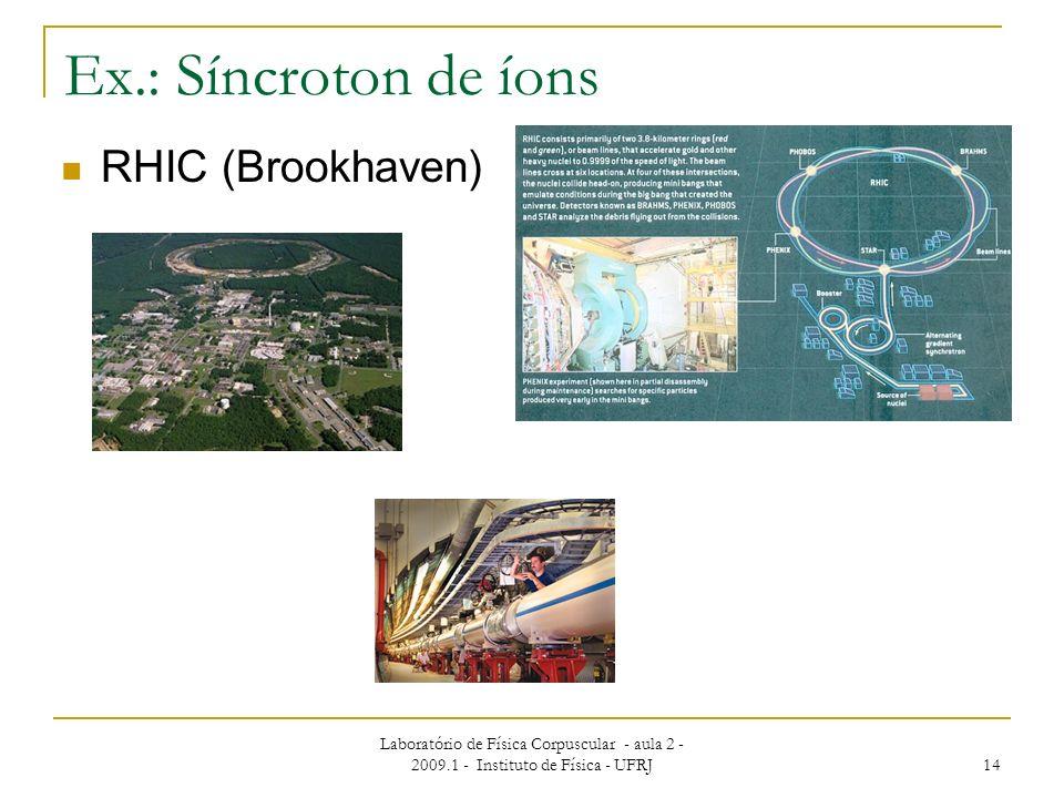 Ex.: Síncroton de íons RHIC (Brookhaven)