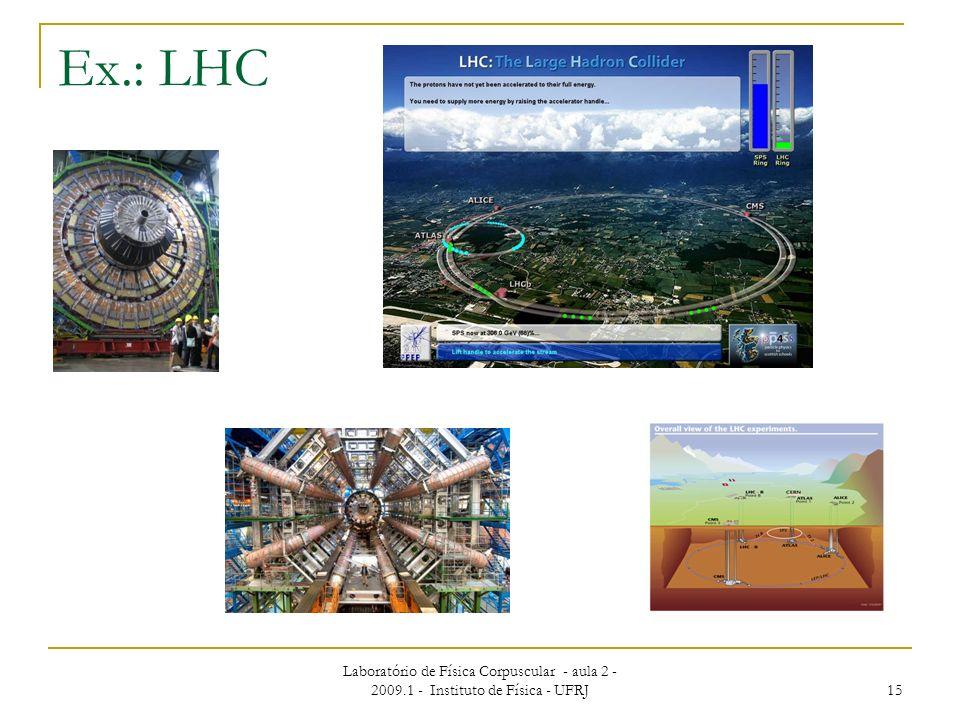 Ex.: LHC Laboratório de Física Corpuscular - aula 2 - 2009.1 - Instituto de Física - UFRJ