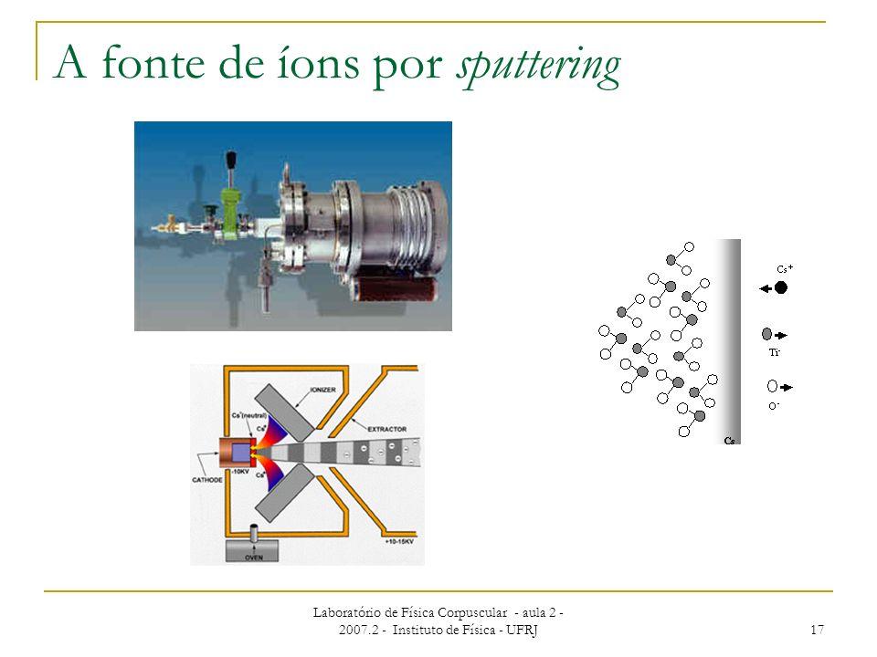 A fonte de íons por sputtering