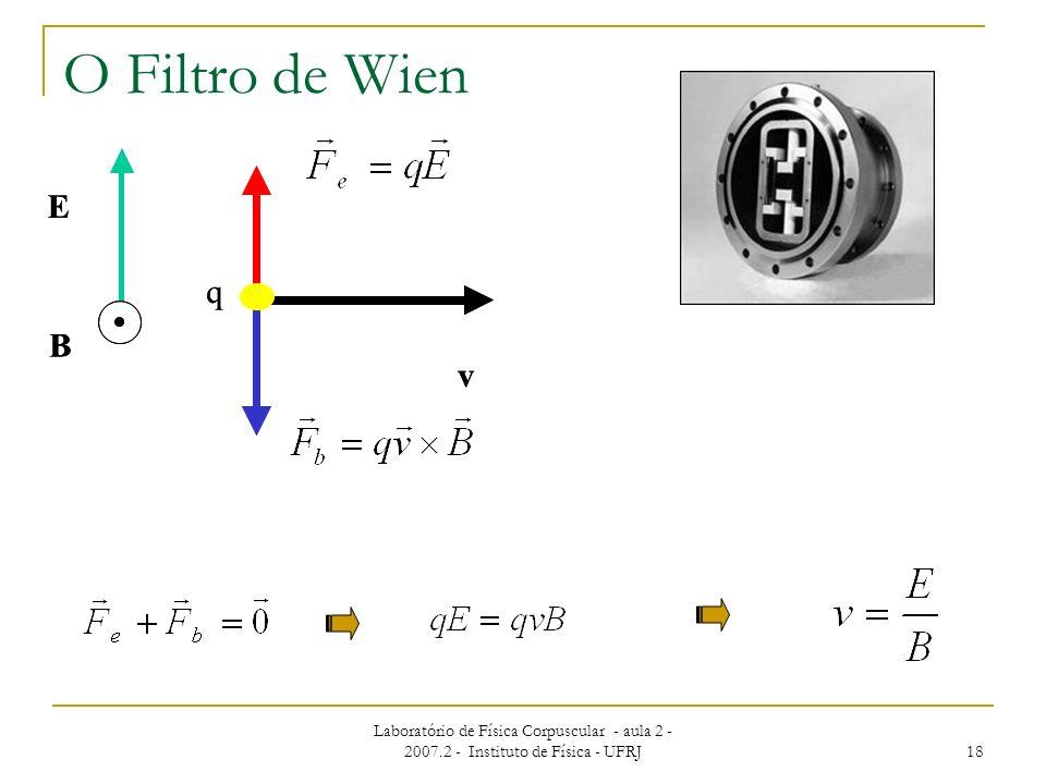 O Filtro de Wien v. E. B. q.