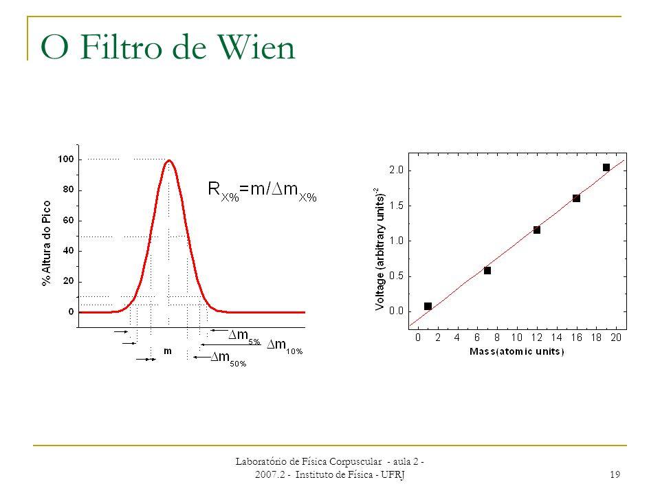 O Filtro de Wien Laboratório de Física Corpuscular - aula 2 - 2007.2 - Instituto de Física - UFRJ