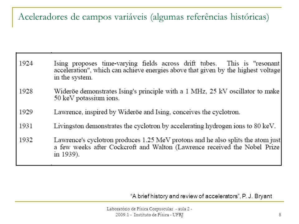 Aceleradores de campos variáveis (algumas referências históricas)