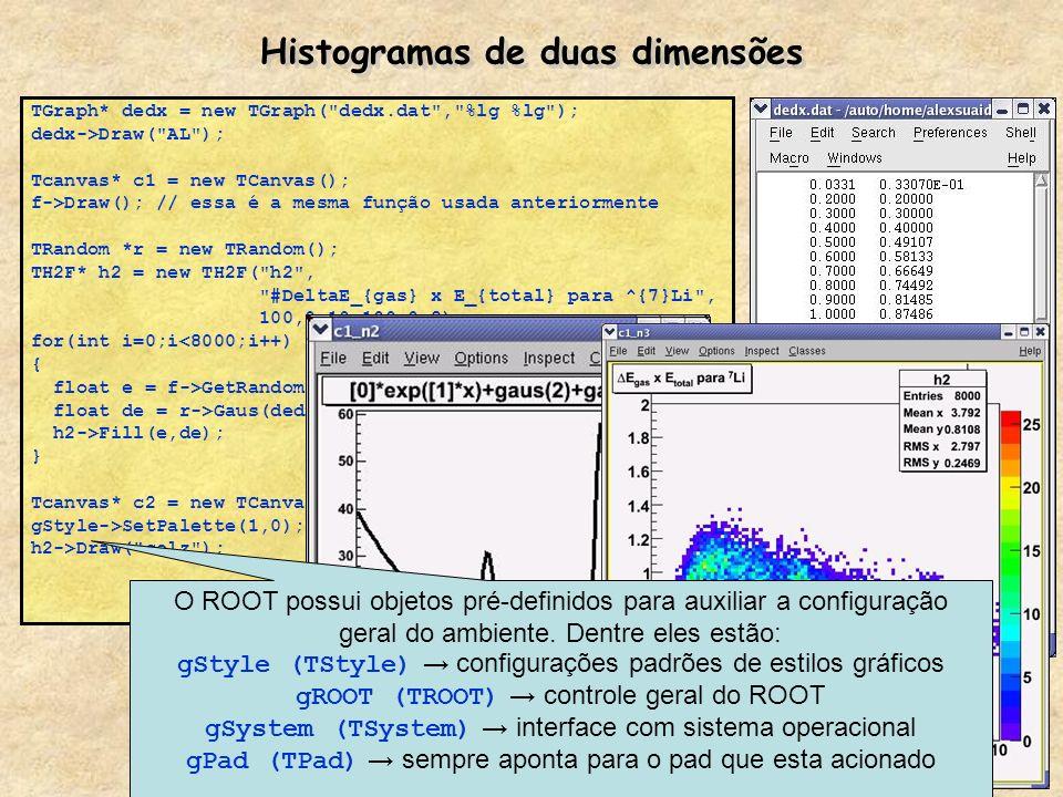 Histogramas de duas dimensões