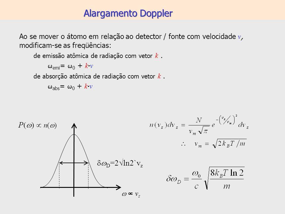 Alargamento Doppler P(w)  n(w) dwD=2ln2`vz