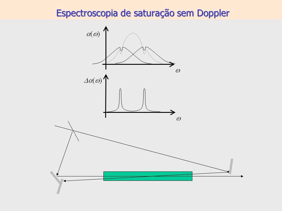 Espectroscopia de saturação sem Doppler