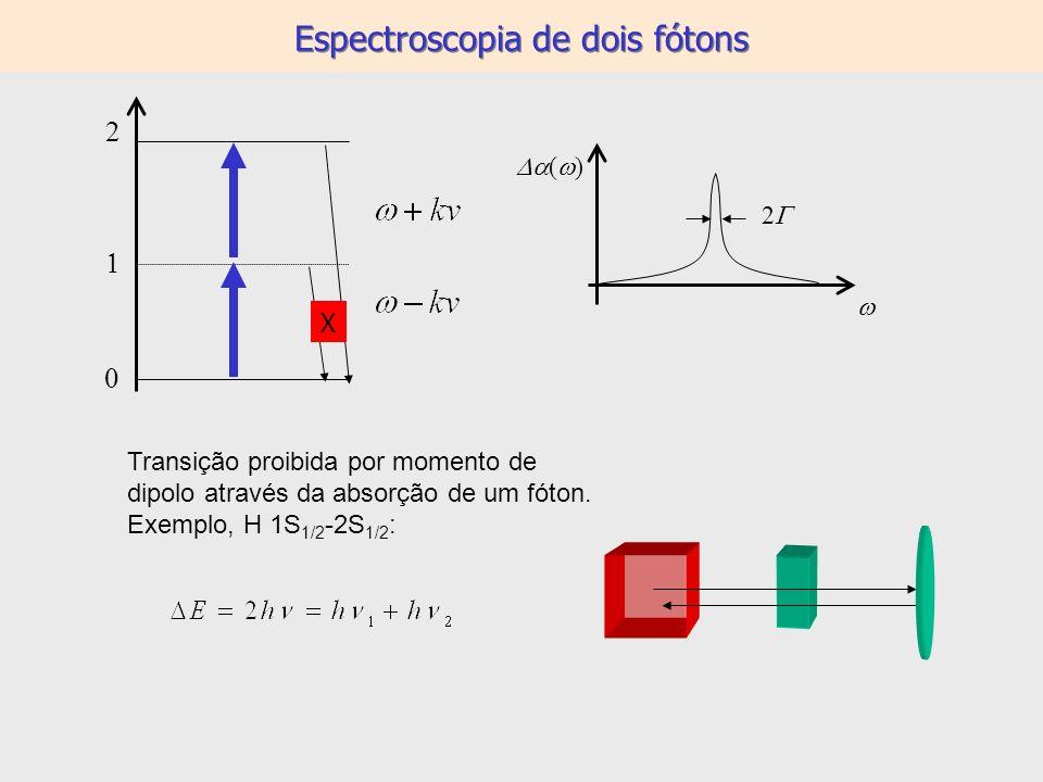 Espectroscopia de dois fótons