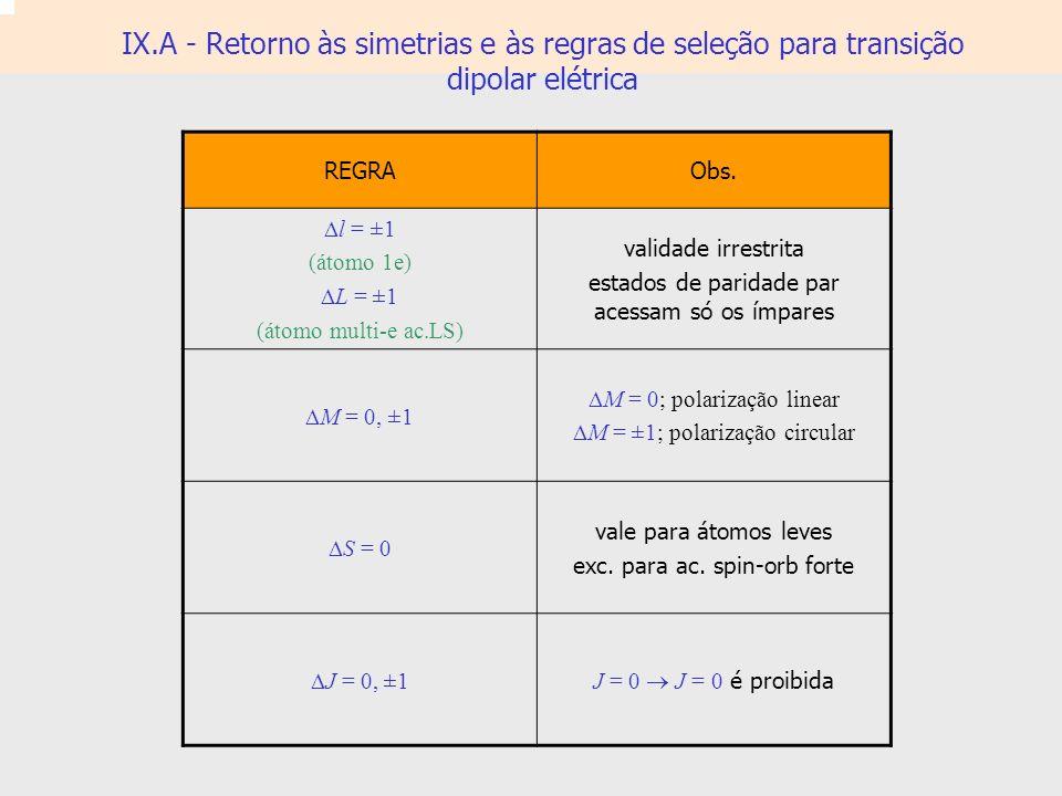 IX.A - Retorno às simetrias e às regras de seleção para transição dipolar elétrica
