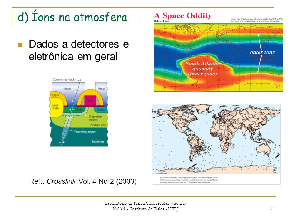 d) Íons na atmosfera Dados a detectores e eletrônica em geral