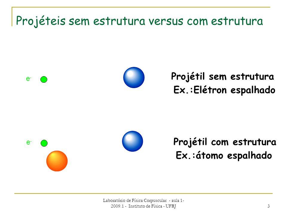 Projéteis sem estrutura versus com estrutura