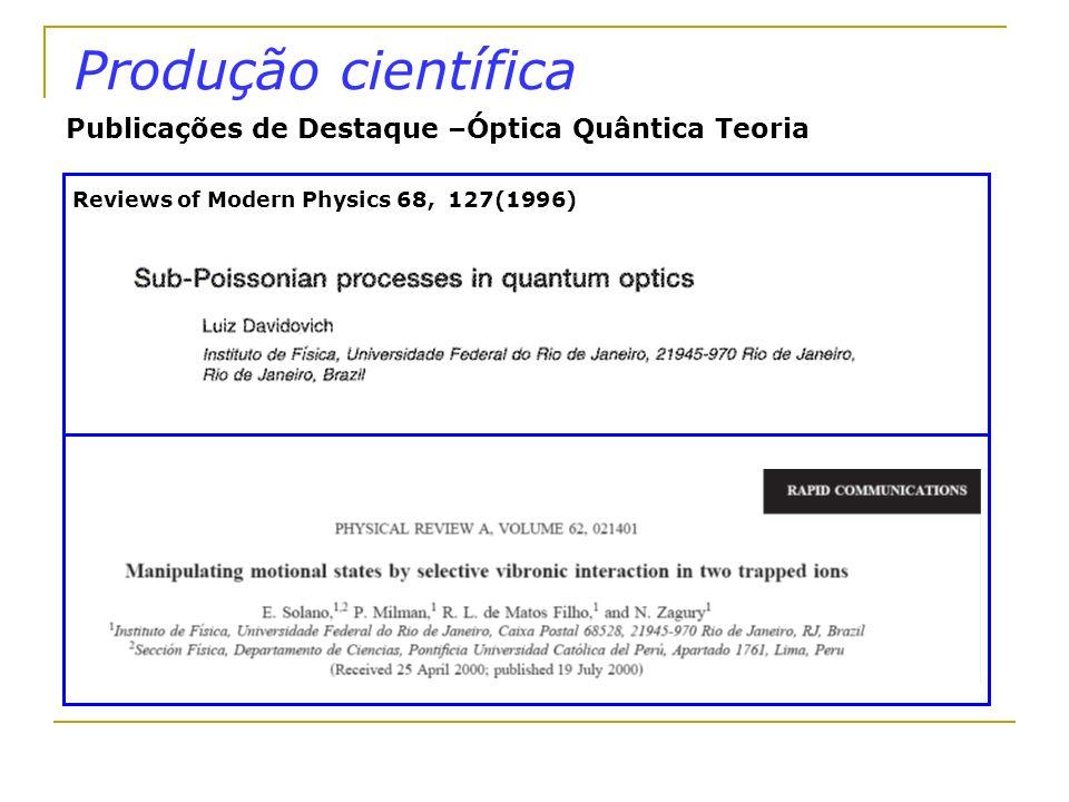 Produção científica Publicações de Destaque –Óptica Quântica Teoria