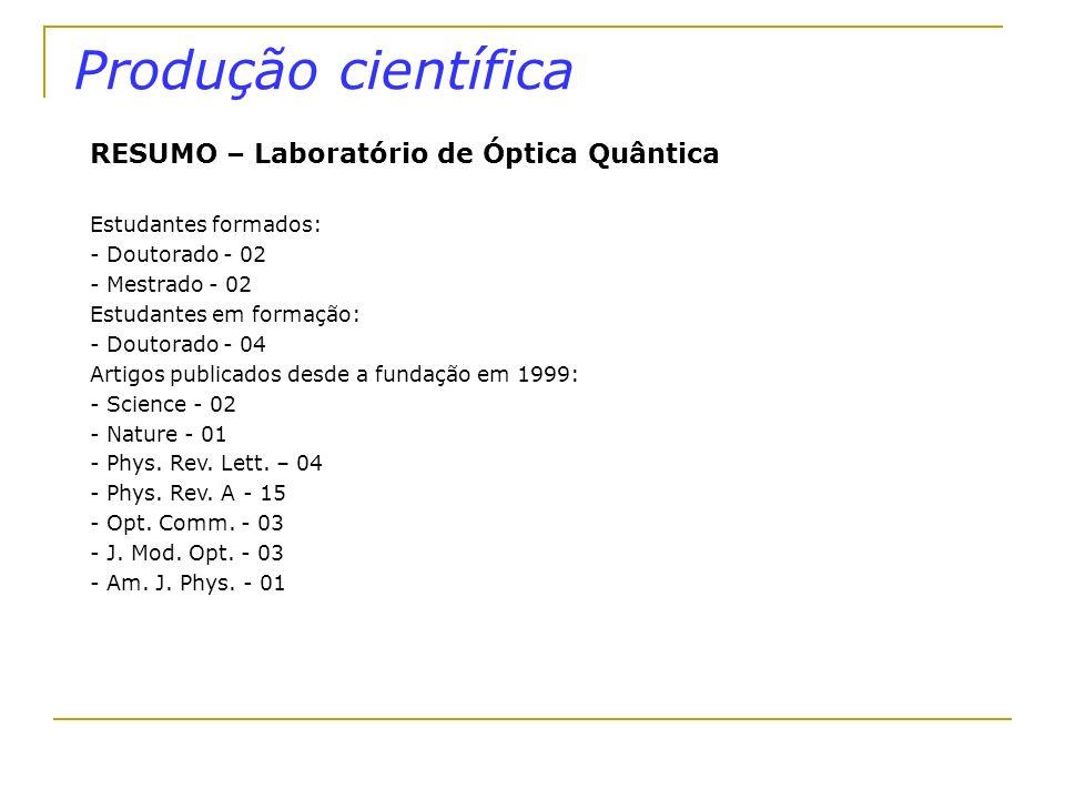 Produção científica RESUMO – Laboratório de Óptica Quântica