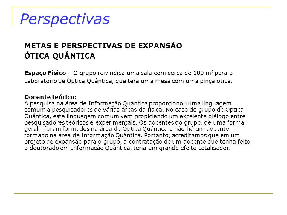 Perspectivas METAS E PERSPECTIVAS DE EXPANSÃO ÓTICA QUÂNTICA