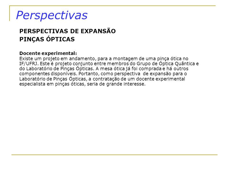 Perspectivas PERSPECTIVAS DE EXPANSÃO PINÇAS ÓPTICAS