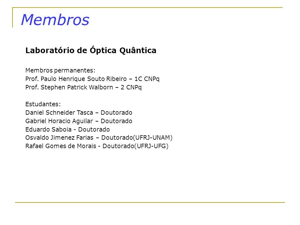 Membros Laboratório de Óptica Quântica Membros permanentes: