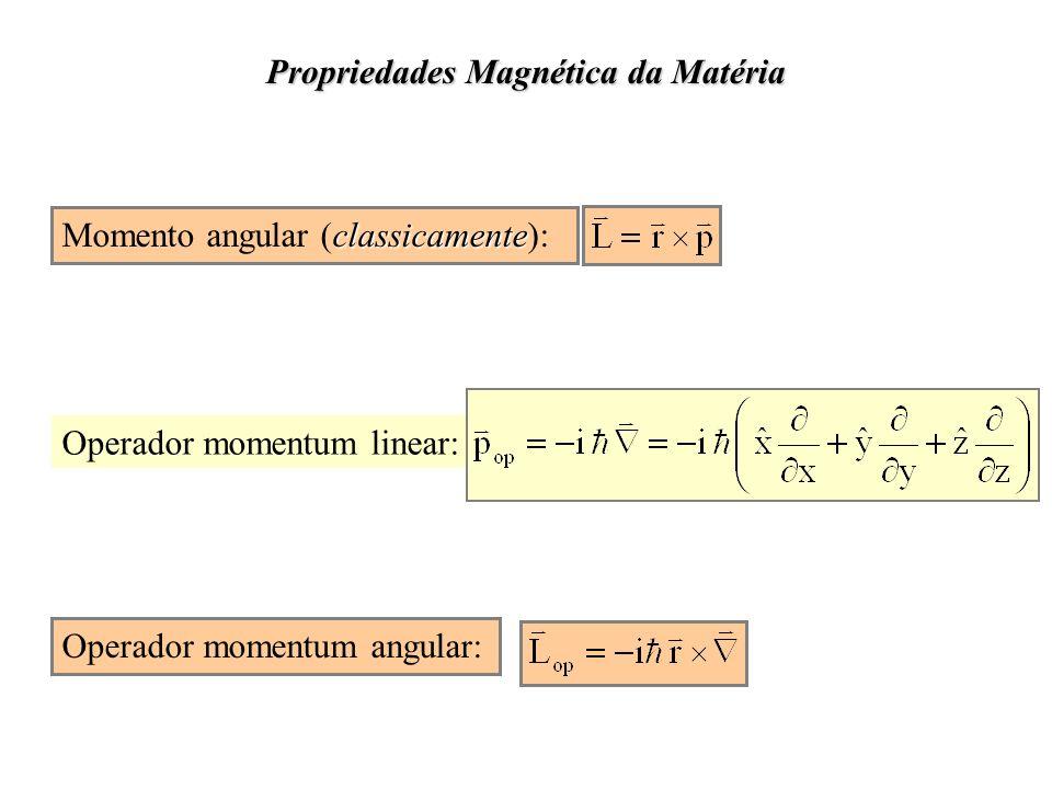 Propriedades Magnética da Matéria