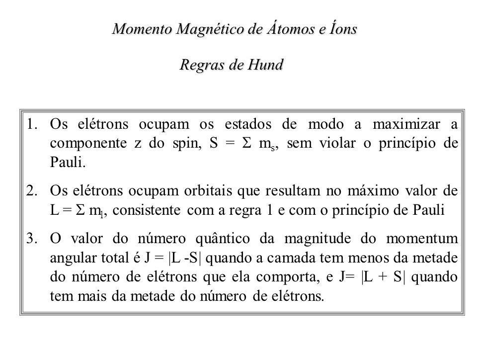 Momento Magnético de Átomos e Íons