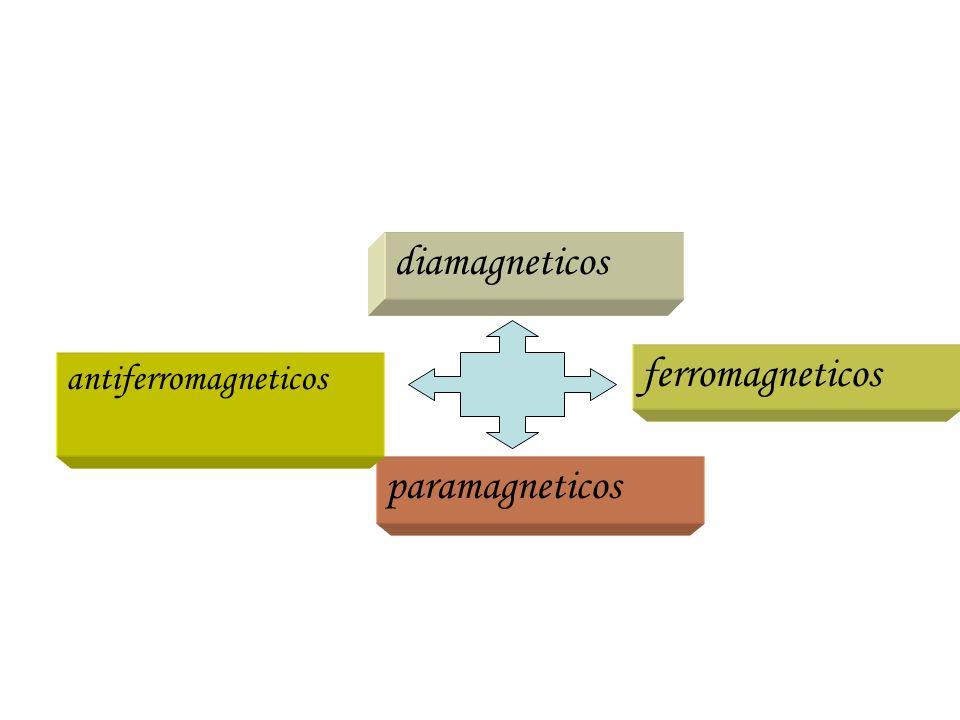 diamagneticos ferromagneticos antiferromagneticos paramagneticos