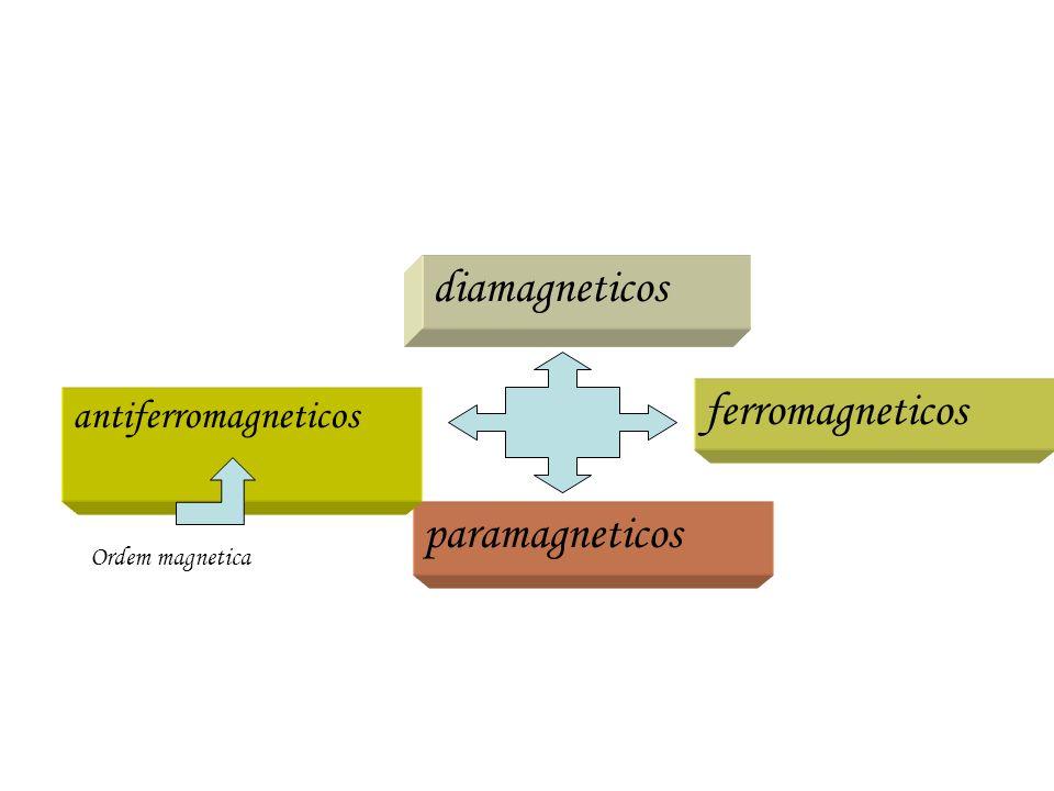 diamagneticos ferromagneticos paramagneticos antiferromagneticos