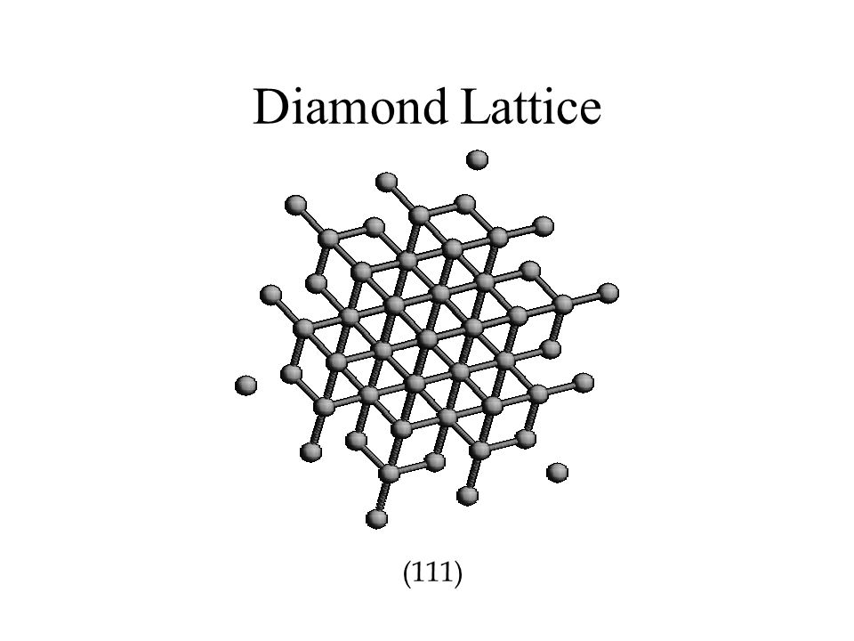 Diamond Lattice (111)