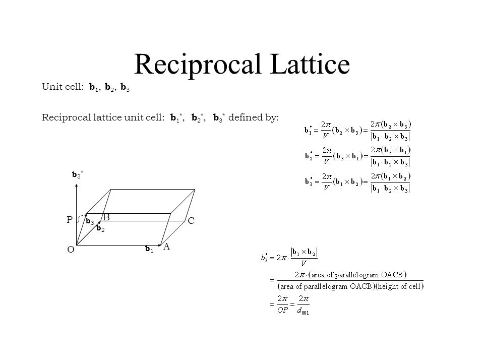 Reciprocal Lattice Unit cell: b1, b2, b3