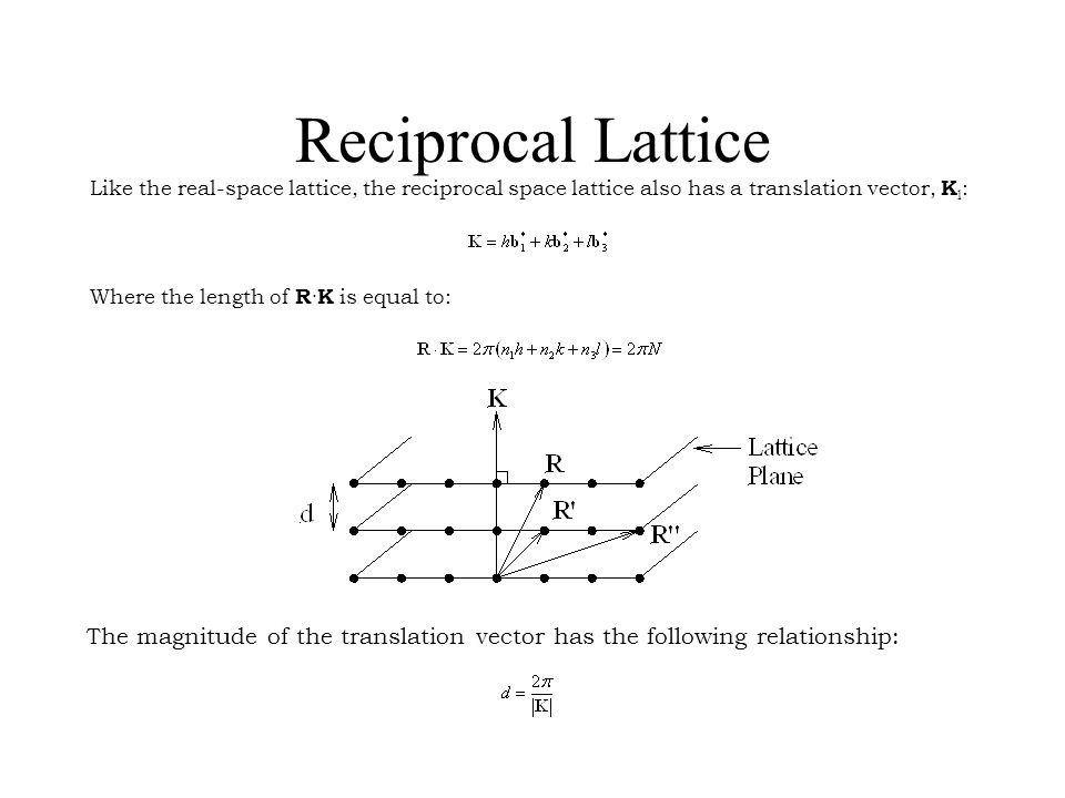 Reciprocal Lattice Like the real-space lattice, the reciprocal space lattice also has a translation vector, Kl: