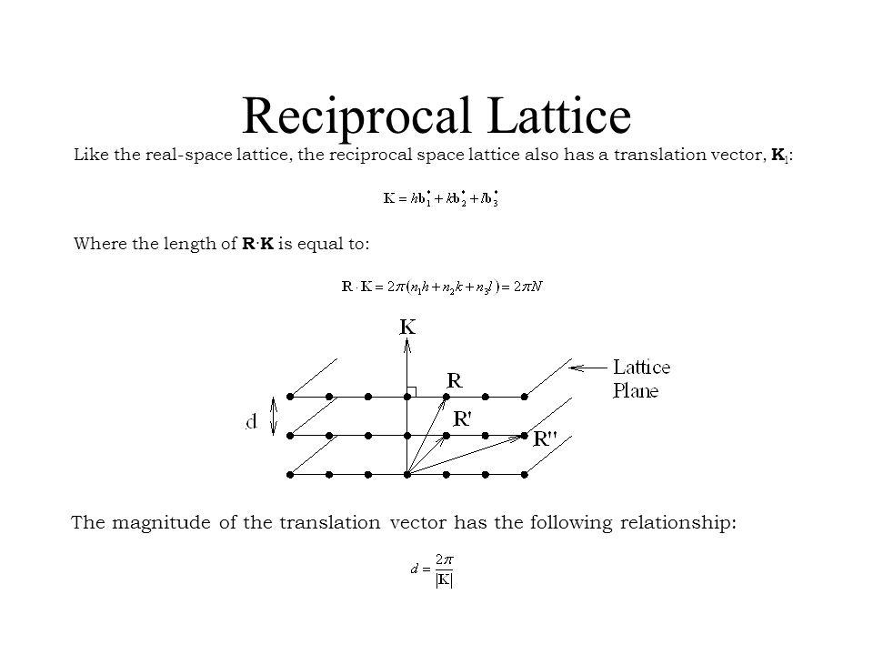 Reciprocal LatticeLike the real-space lattice, the reciprocal space lattice also has a translation vector, Kl: