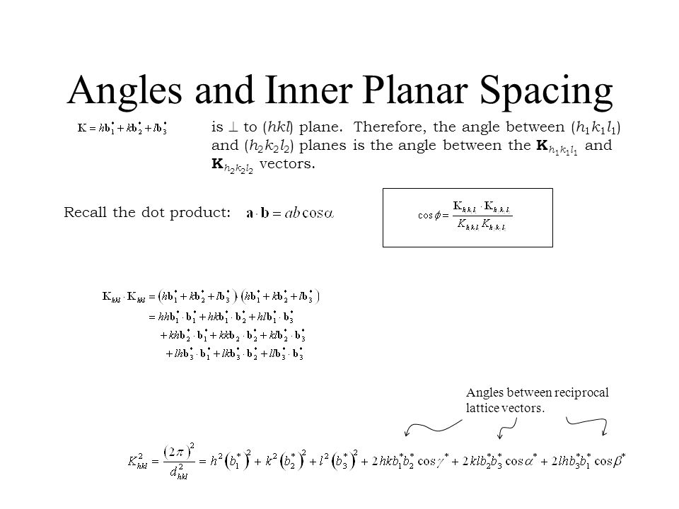 Angles and Inner Planar Spacing