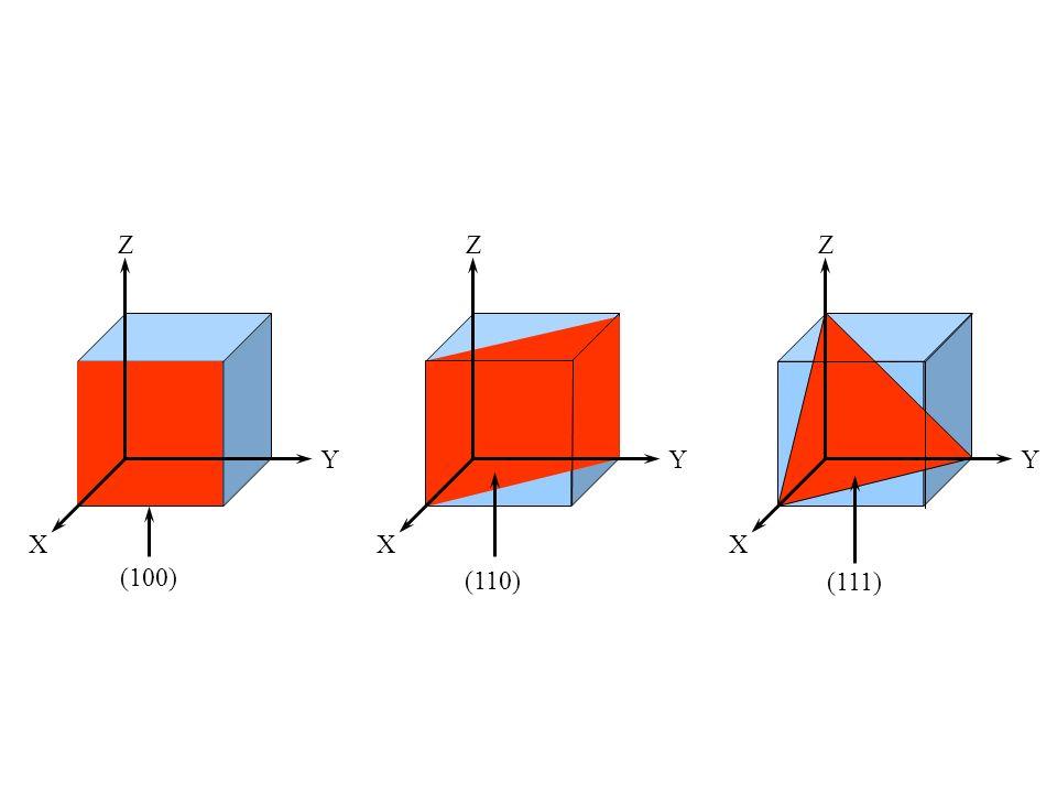 Z X Y (100) (110) (111)