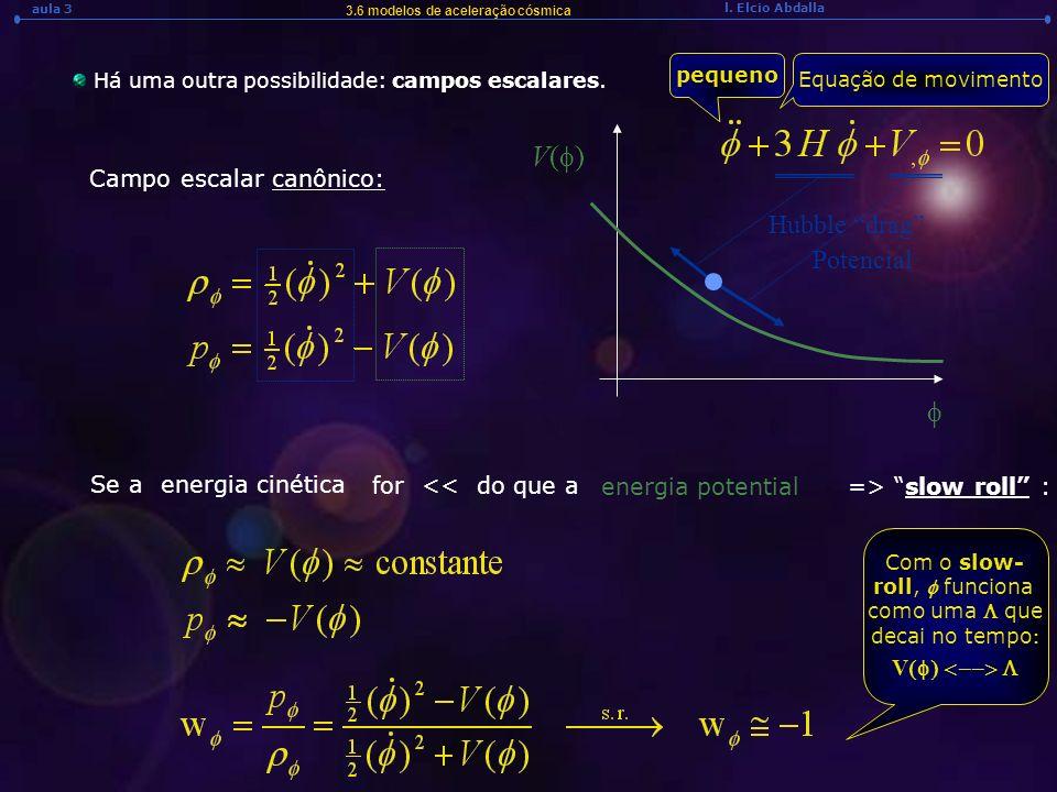 V(f) f Hubble drag Potencial Campo escalar canônico: