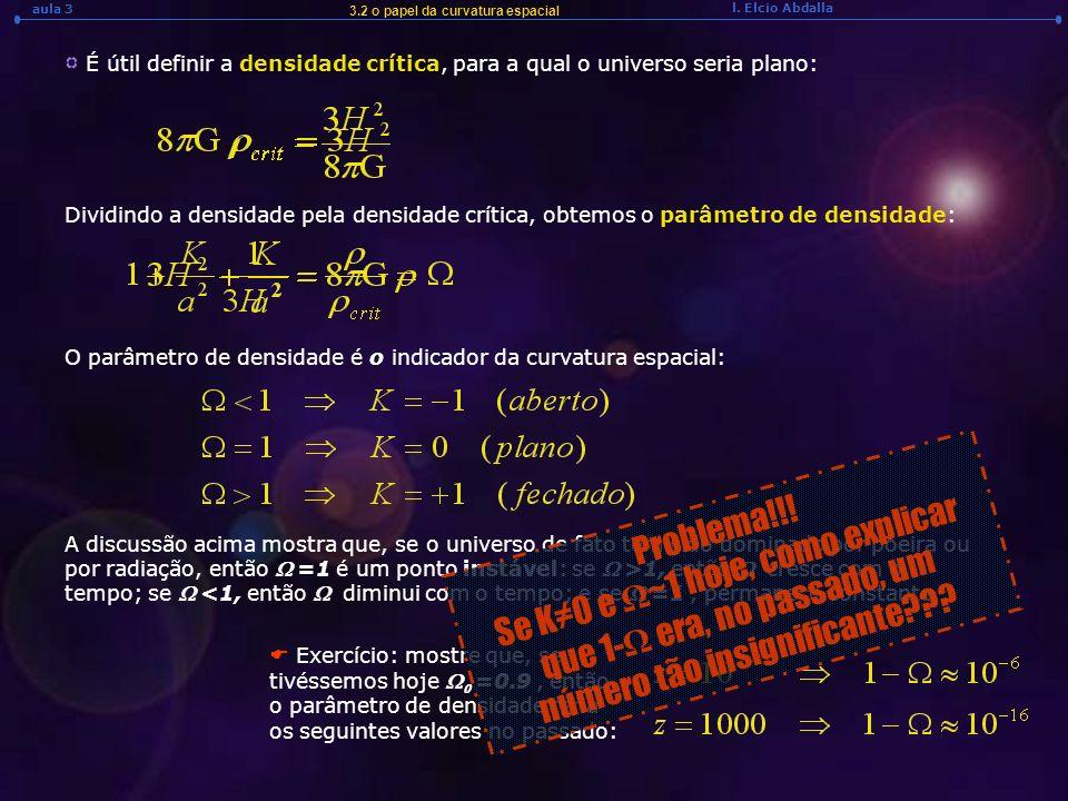 Se K≠0 e Ω~1 hoje, como explicar Problema!!!