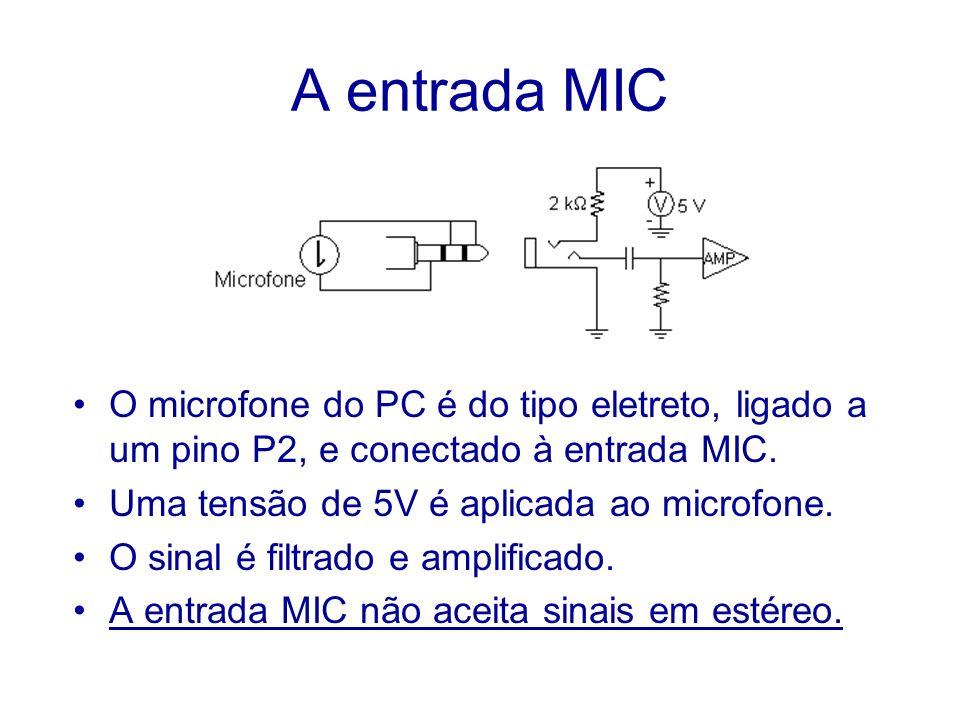 A entrada MICO microfone do PC é do tipo eletreto, ligado a um pino P2, e conectado à entrada MIC. Uma tensão de 5V é aplicada ao microfone.