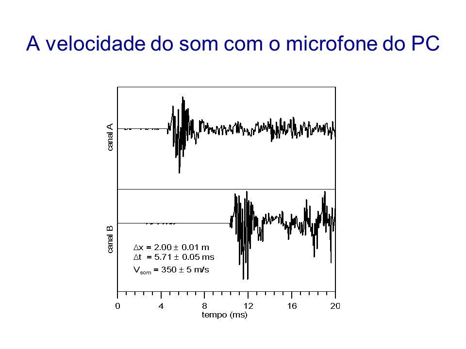 A velocidade do som com o microfone do PC