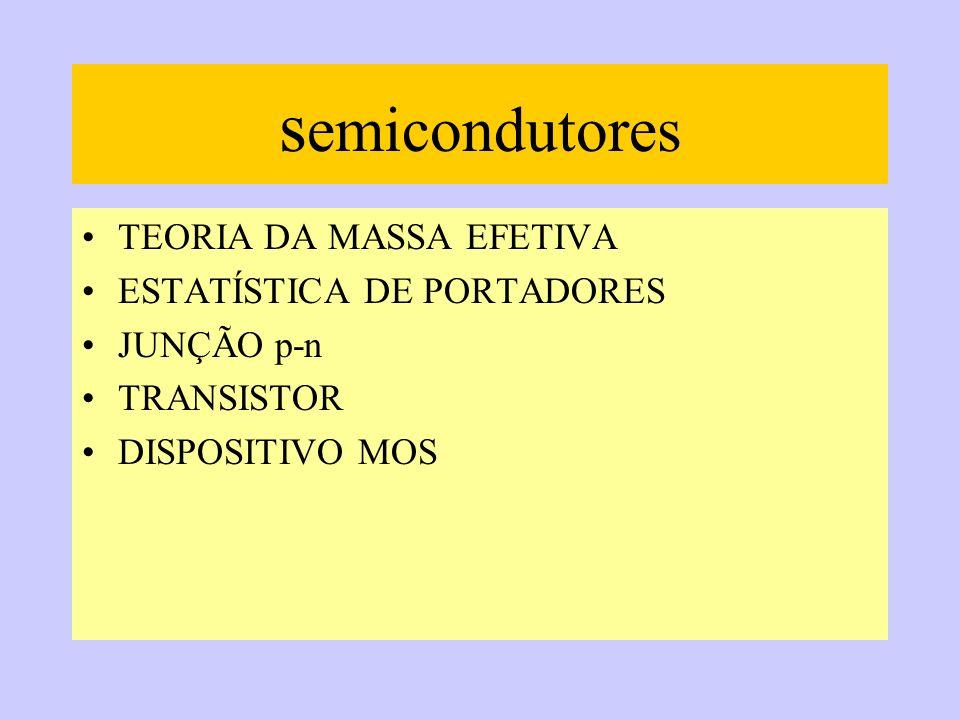 semicondutores TEORIA DA MASSA EFETIVA ESTATÍSTICA DE PORTADORES