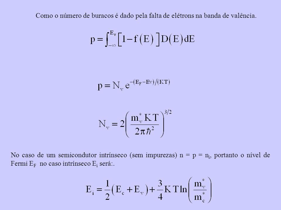 Como o número de buracos é dado pela falta de elétrons na banda de valência.