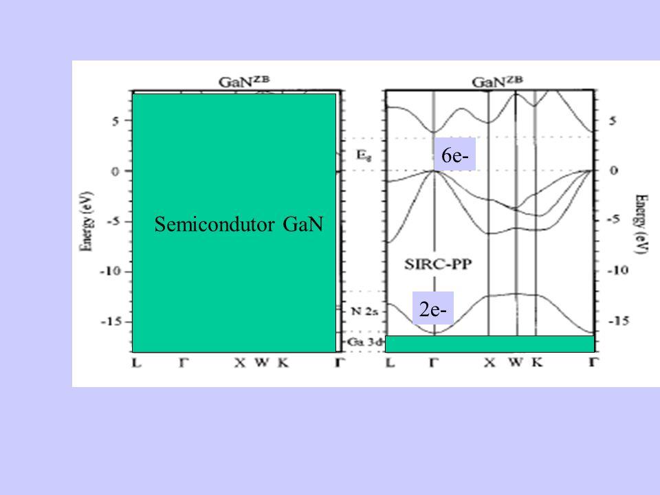 6e- Semicondutor GaN 2e-