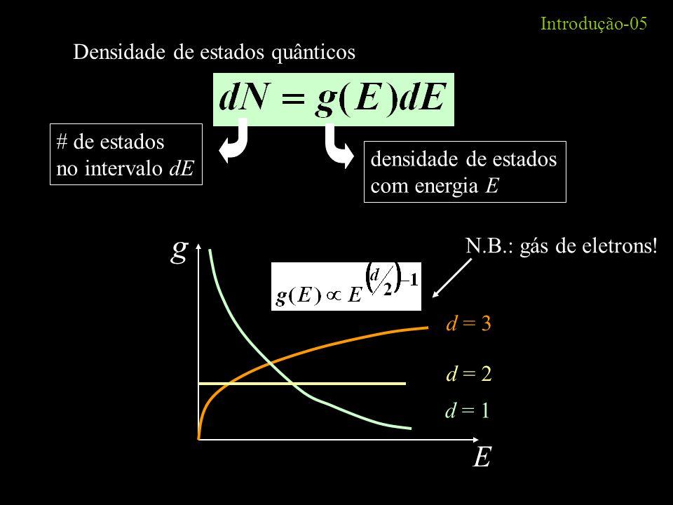 g E Densidade de estados quânticos # de estados no intervalo dE