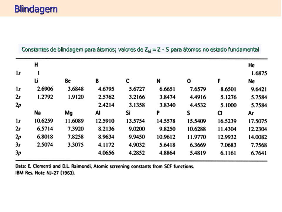 Blindagem Constantes de blindagem para átomos; valores de Zef = Z - S para átomos no estado fundamental.