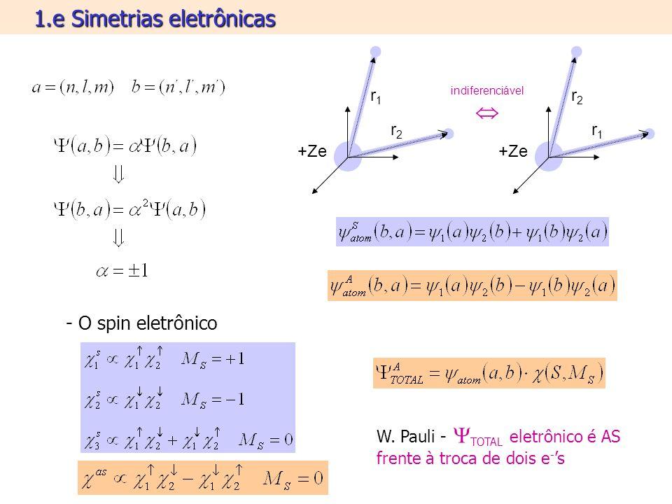 1.e Simetrias eletrônicas