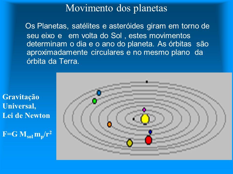 Movimento dos planetas