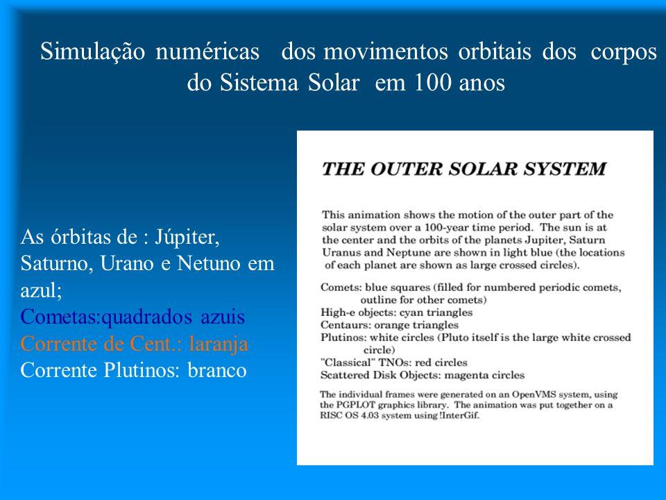 Simulação numéricas dos movimentos orbitais dos corpos do Sistema Solar em 100 anos