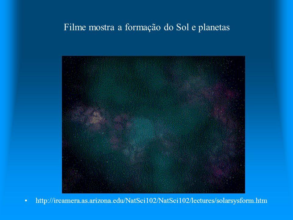 Filme mostra a formação do Sol e planetas