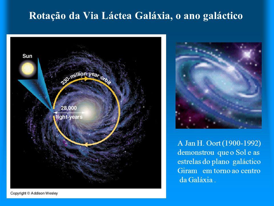 Rotação da Via Láctea Galáxia, o ano galáctico