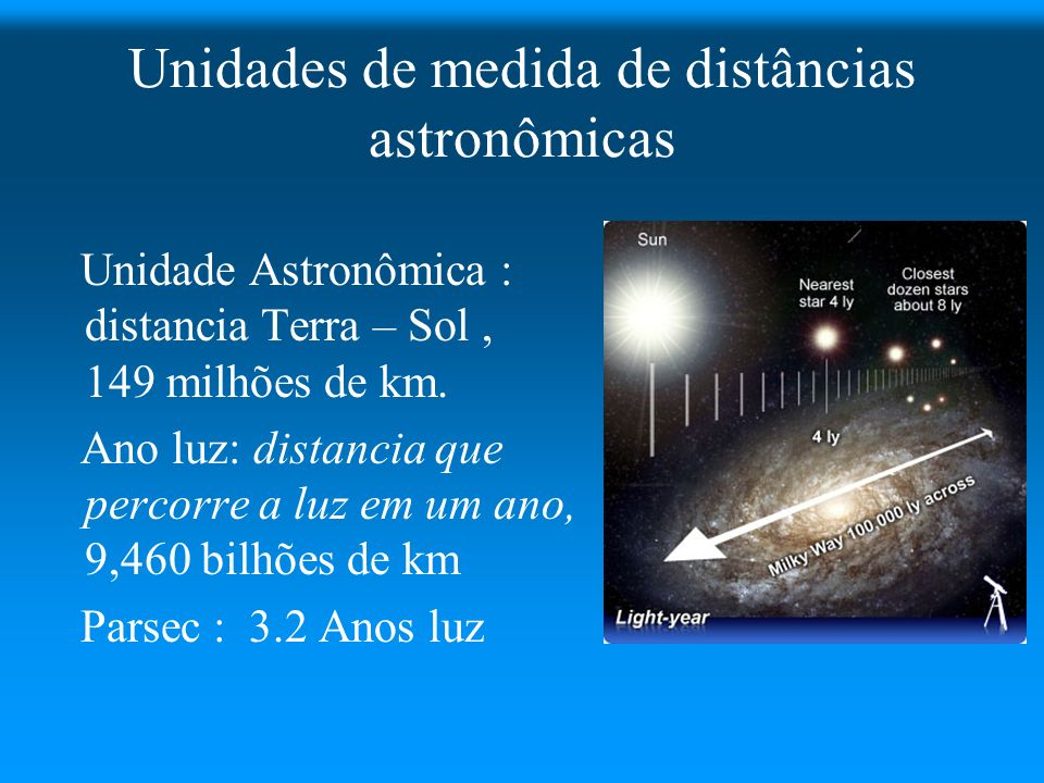 Unidades de medida de distâncias astronômicas