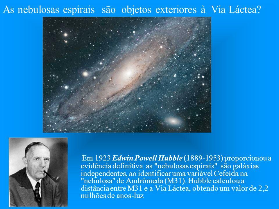 As nebulosas espirais são objetos exteriores à Via Láctea