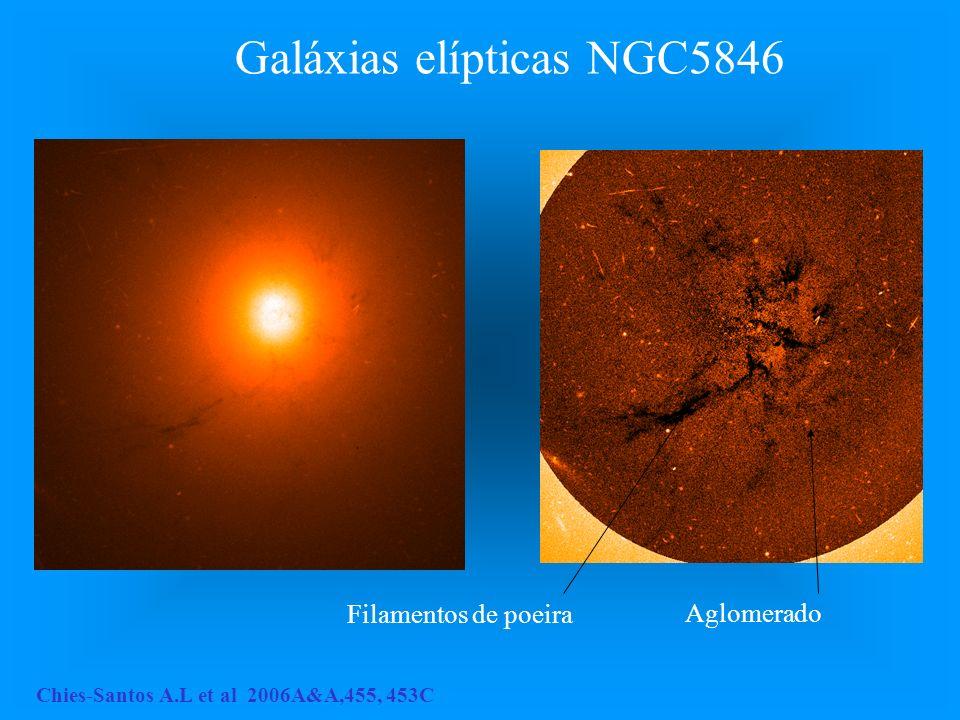 Galáxias elípticas NGC5846