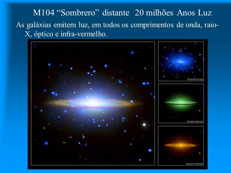 M104 Sombrero distante 20 milhões Anos Luz
