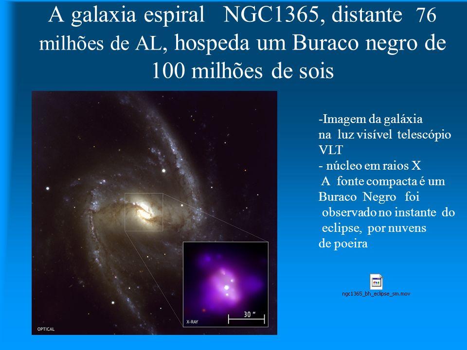A galaxia espiral NGC1365, distante 76 milhões de AL, hospeda um Buraco negro de 100 milhões de sois